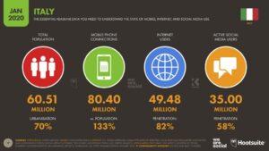 report digital 2020